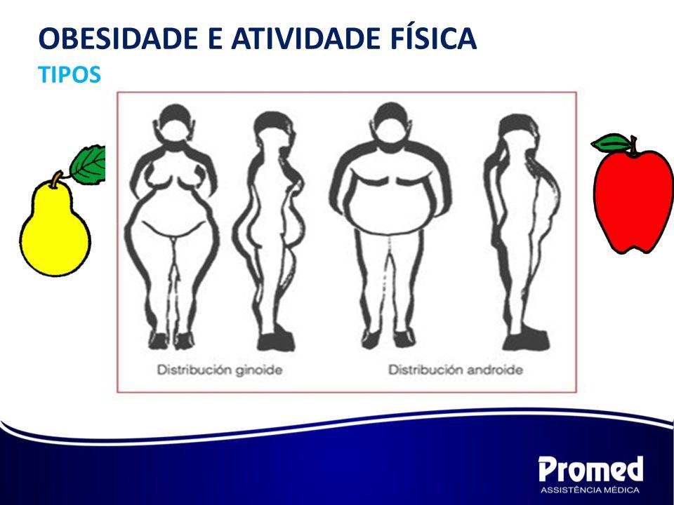 OBESIDADE E ATIVIDADE FÍSICA TIPOS