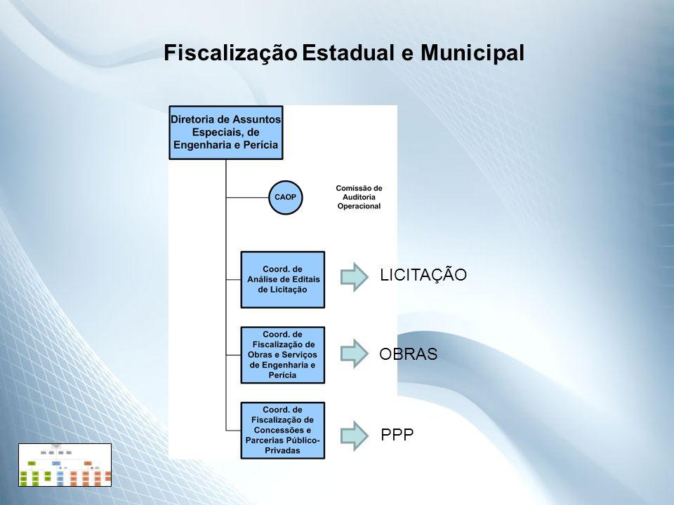 Fiscalização Estadual e Municipal