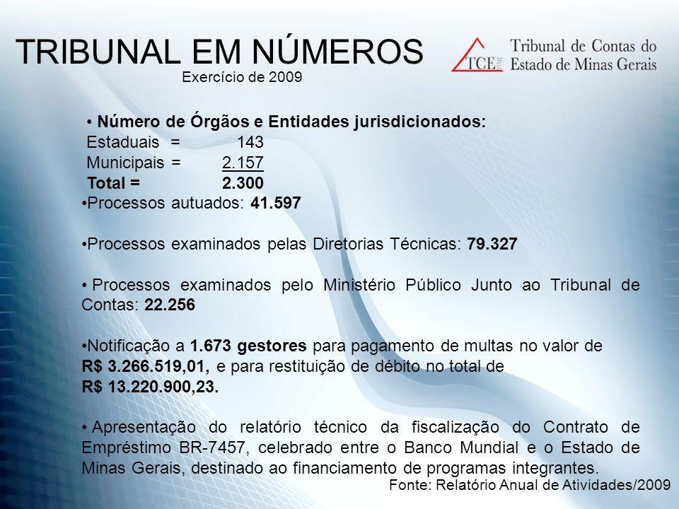 TRIBUNAL EM NÚMEROS Número de Órgãos e Entidades jurisdicionados: