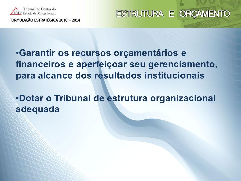 Garantir os recursos orçamentários e financeiros e aperfeiçoar seu gerenciamento, para alcance dos resultados institucionais