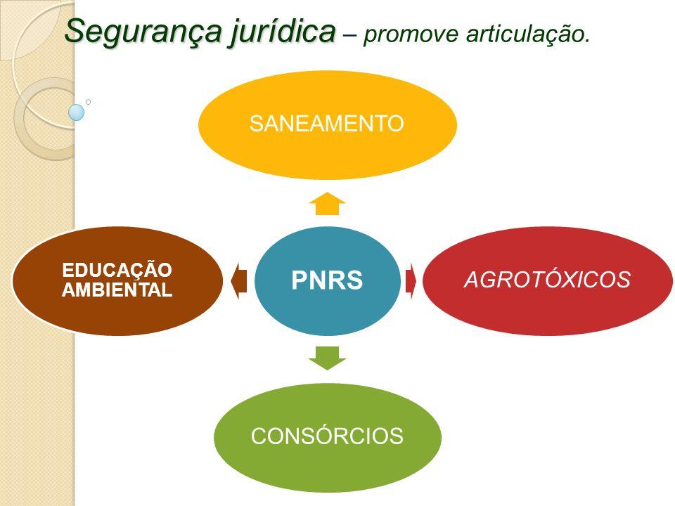 Segurança jurídica – promove articulação.