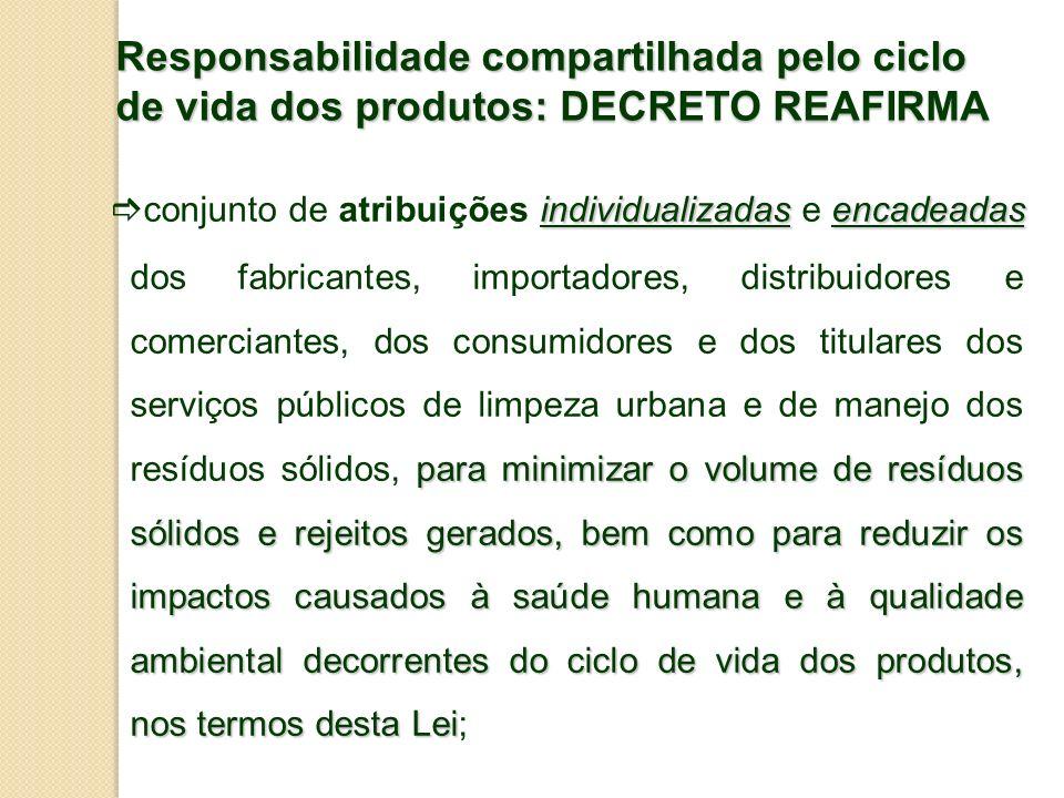 Responsabilidade compartilhada pelo ciclo de vida dos produtos: DECRETO REAFIRMA