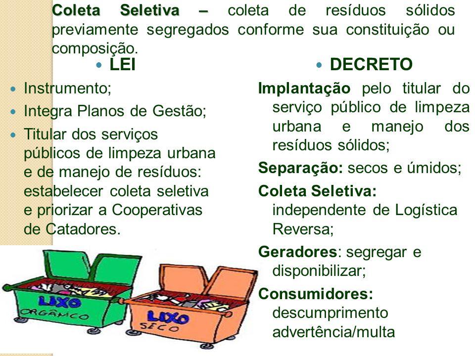 Coleta Seletiva – coleta de resíduos sólidos previamente segregados conforme sua constituição ou composição.