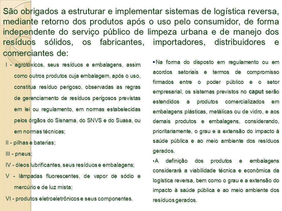 São obrigados a estruturar e implementar sistemas de logística reversa, mediante retorno dos produtos após o uso pelo consumidor, de forma independente do serviço público de limpeza urbana e de manejo dos resíduos sólidos, os fabricantes, importadores, distribuidores e comerciantes de: