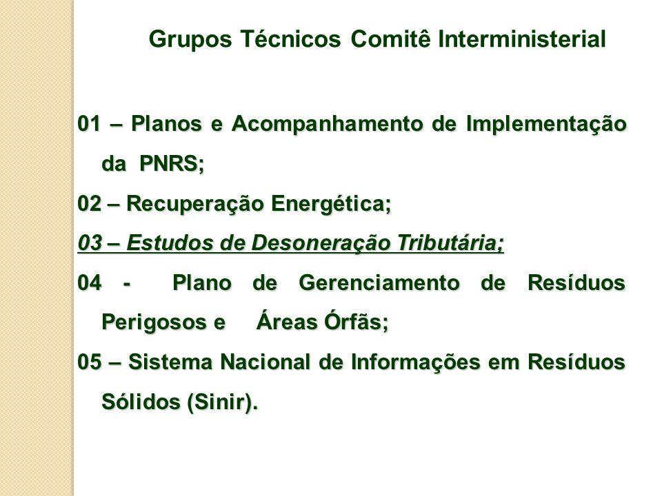 Grupos Técnicos Comitê Interministerial