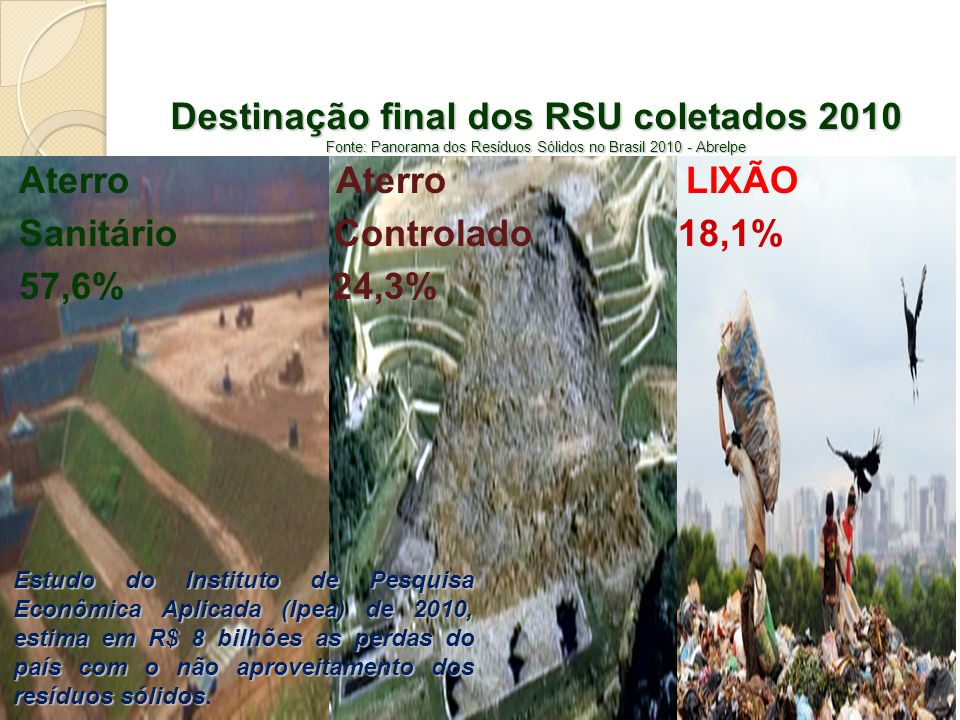 Sanitário Controlado 18,1% 57,6% 24,3%
