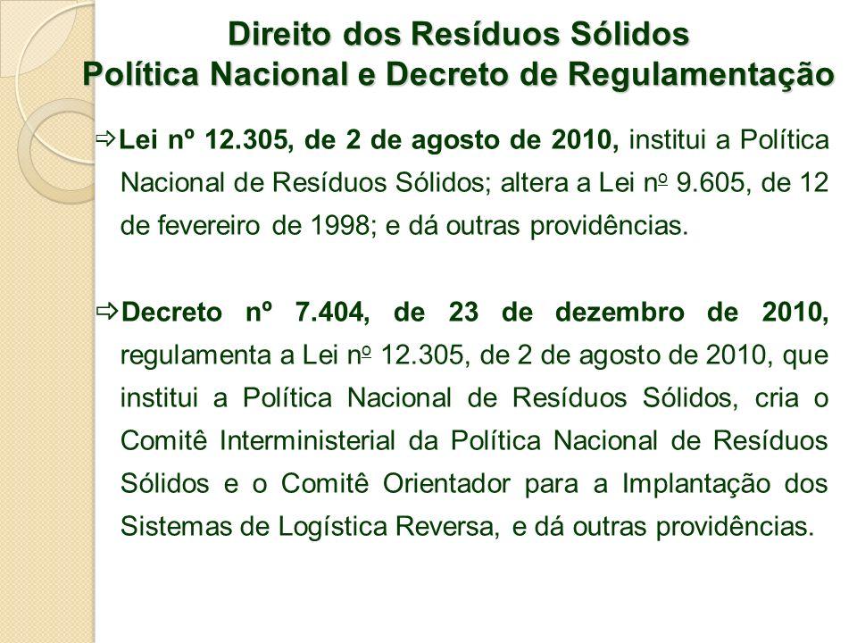 Direito dos Resíduos Sólidos Política Nacional e Decreto de Regulamentação