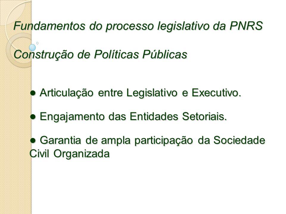Fundamentos do processo legislativo da PNRS Construção de Políticas Públicas