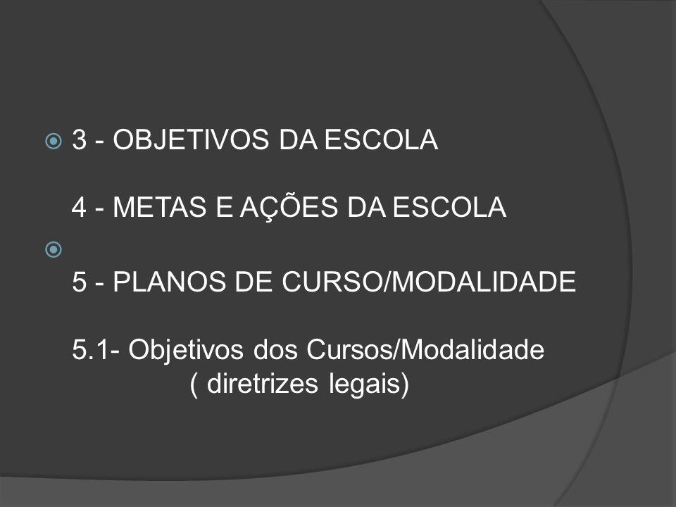 3 - OBJETIVOS DA ESCOLA 4 - METAS E AÇÕES DA ESCOLA