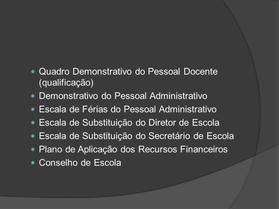 Quadro Demonstrativo do Pessoal Docente (qualificação)