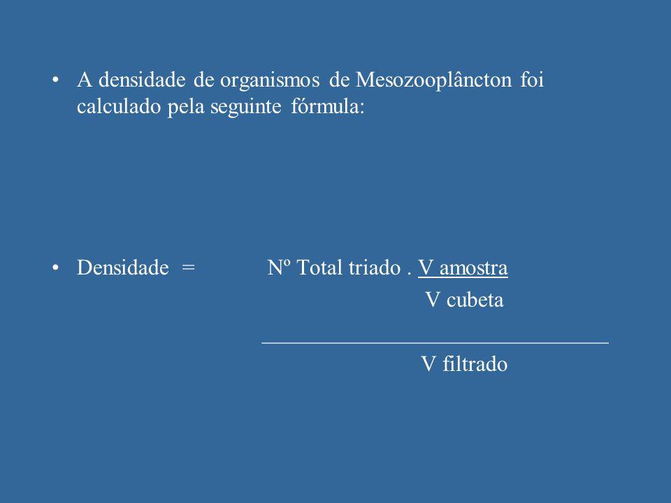 A densidade de organismos de Mesozooplâncton foi calculado pela seguinte fórmula: