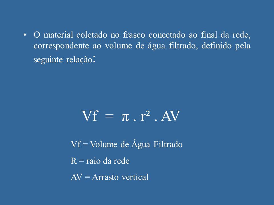 O material coletado no frasco conectado ao final da rede, correspondente ao volume de água filtrado, definido pela seguinte relação: