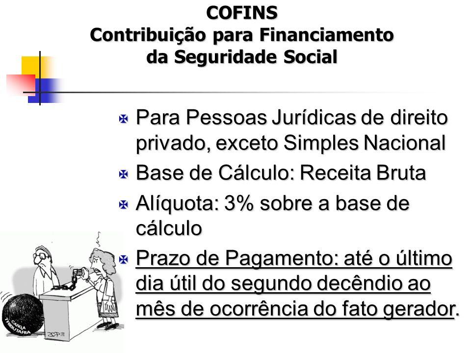 COFINS Contribuição para Financiamento da Seguridade Social