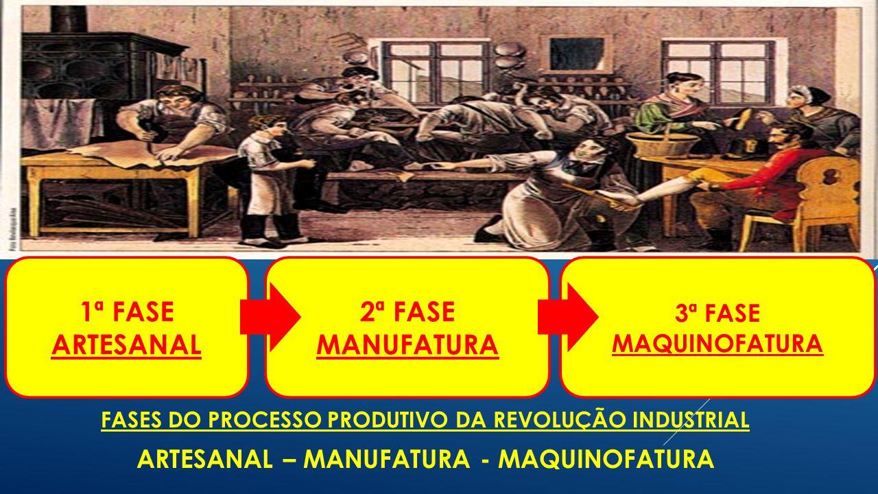 Artesanato X Manufatura ~ 9 u00b0 ANO DO ENSINO FUNDAMENTAL EQUIPE DE HISTÓRIA ppt carregar