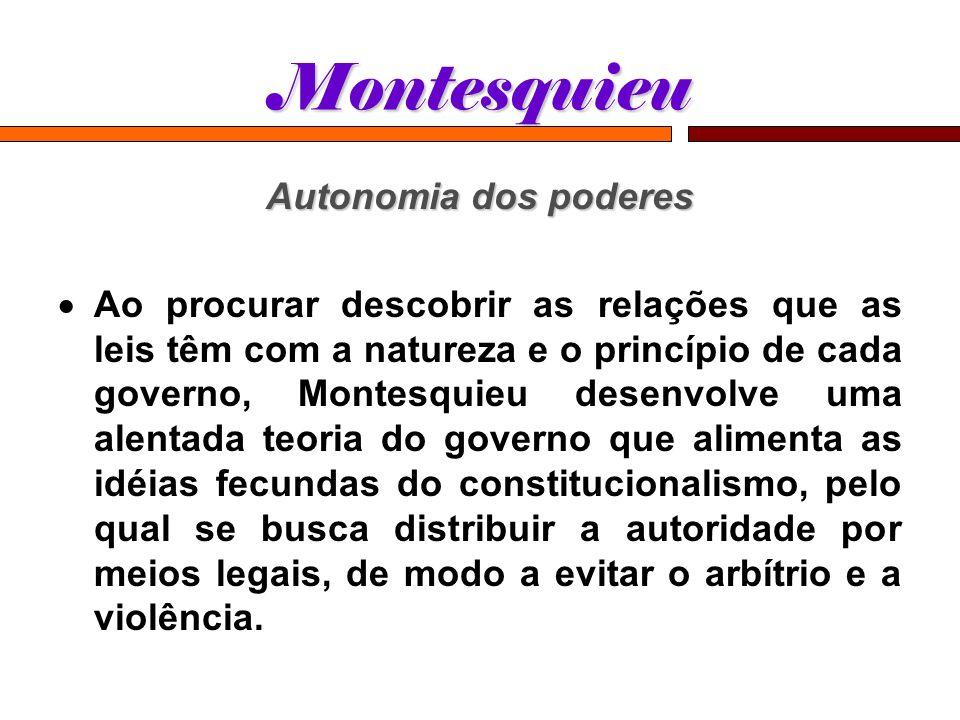 Montesquieu Autonomia dos poderes