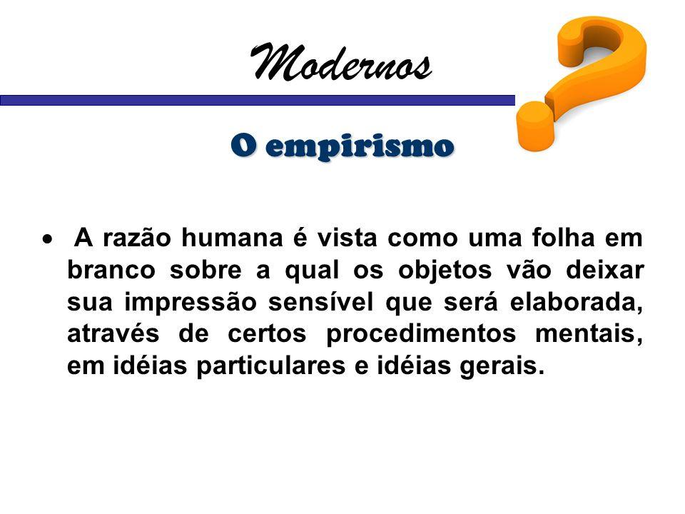 Modernos O empirismo.
