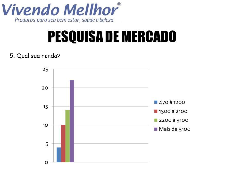 PESQUISA DE MERCADO 5. Qual sua renda