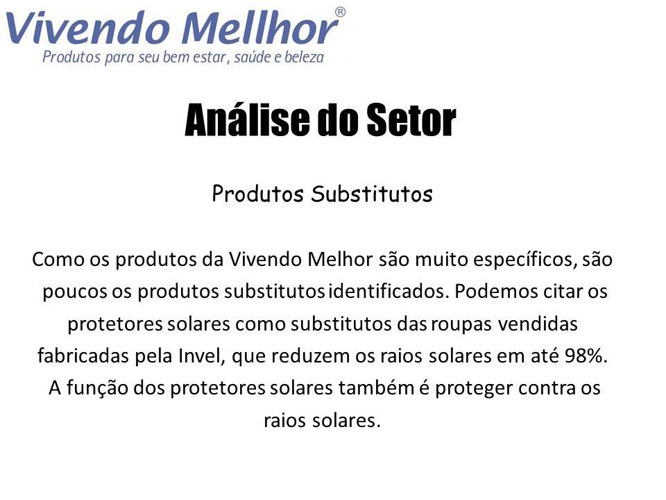 Análise do Setor Produtos Substitutos