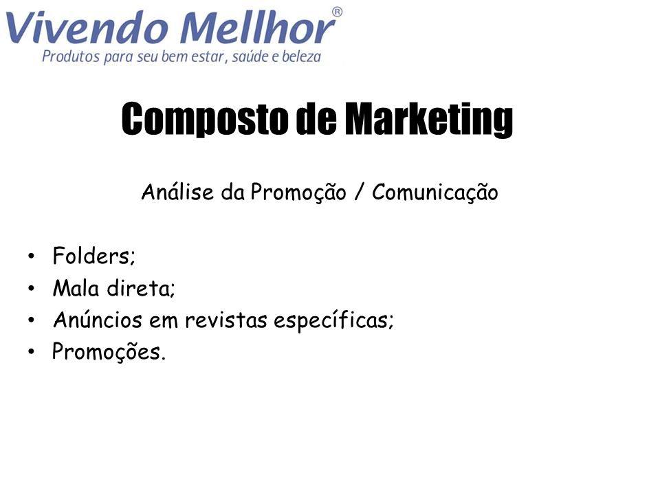 Análise da Promoção / Comunicação