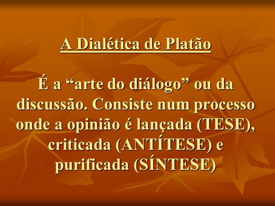 A Dialética de Platão É a arte do diálogo ou da discussão