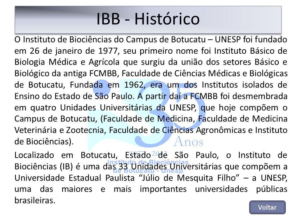 IBB - Histórico