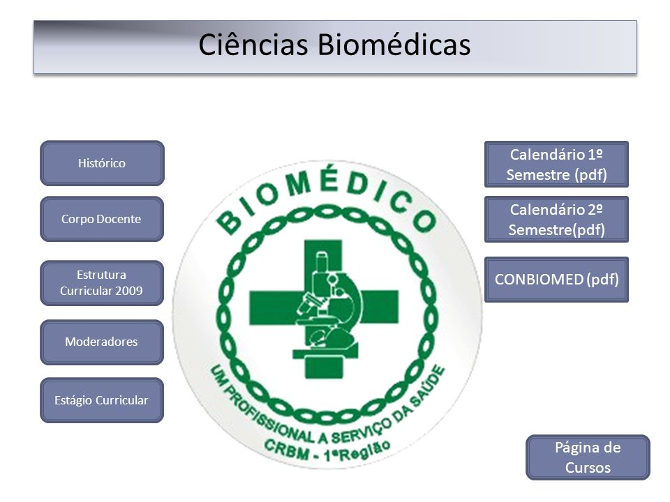 Ciências Biomédicas Calendário 1º Semestre (pdf)