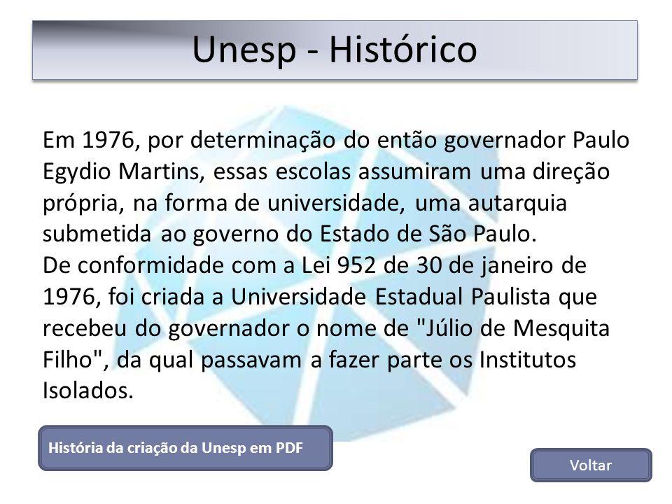 Unesp - Histórico