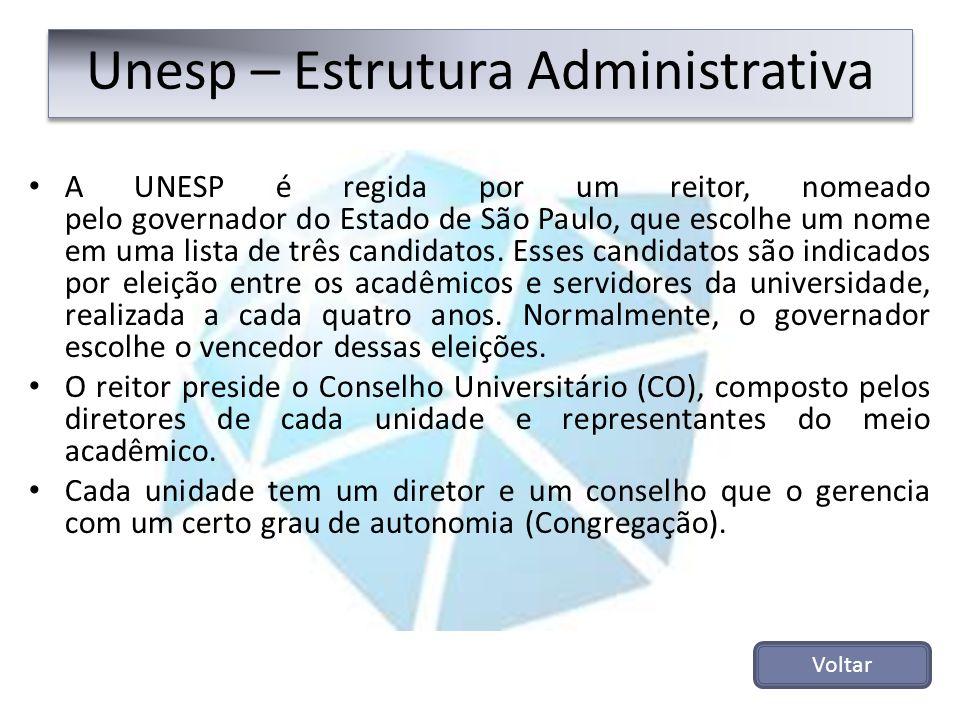 Unesp – Estrutura Administrativa