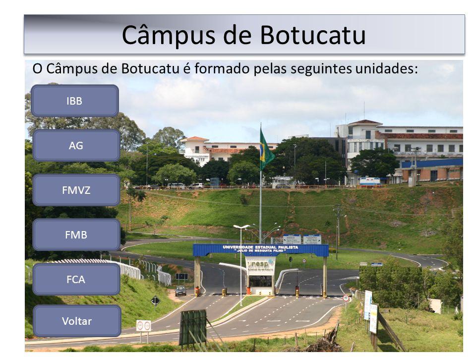 Câmpus de Botucatu O Câmpus de Botucatu é formado pelas seguintes unidades: IBB. AG. FMVZ. FMB.