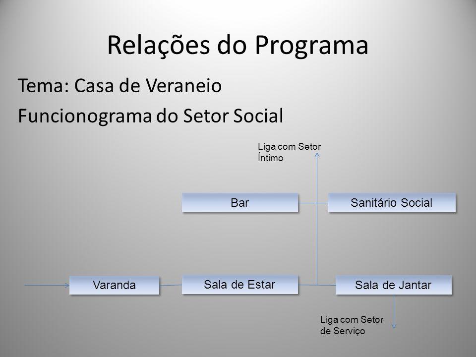 Relações do Programa Tema: Casa de Veraneio Funcionograma do Setor Social Varanda. Bar. Sanitário Social.
