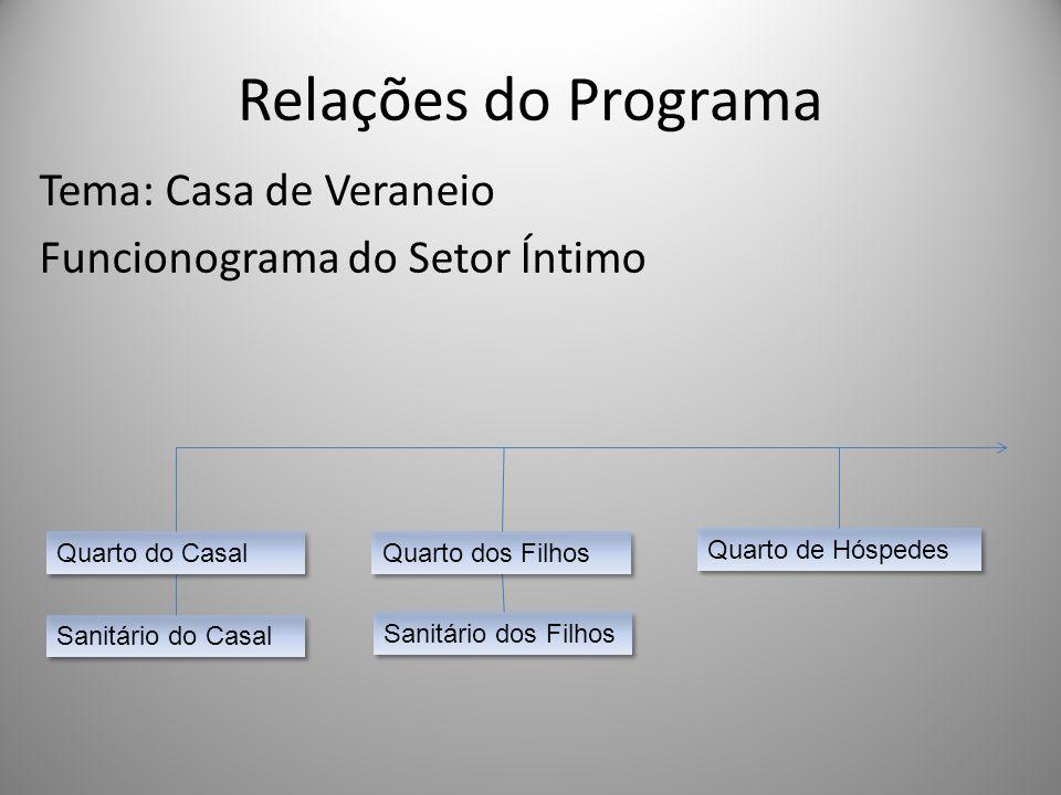Relações do Programa Tema: Casa de Veraneio Funcionograma do Setor Íntimo Quarto do Casal. Quarto dos Filhos.
