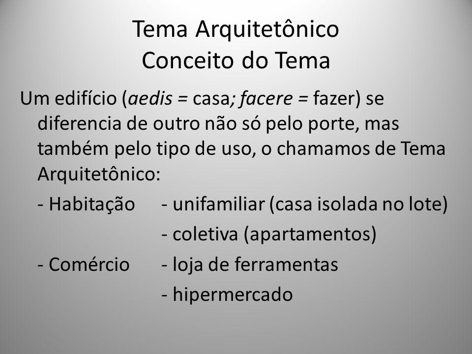 Tema Arquitetônico Conceito do Tema