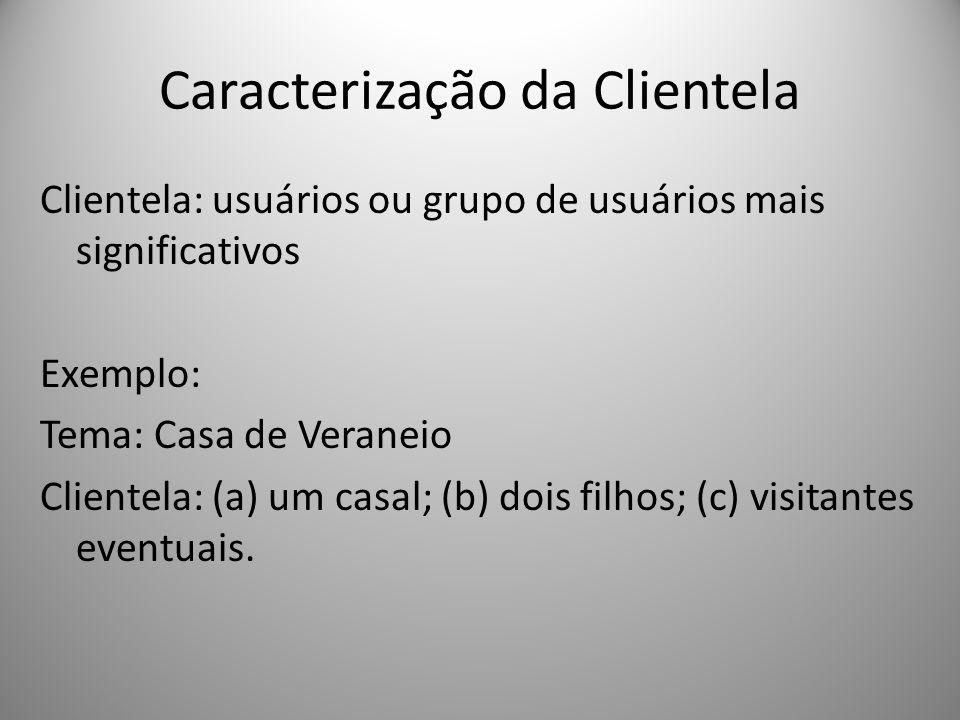 Caracterização da Clientela