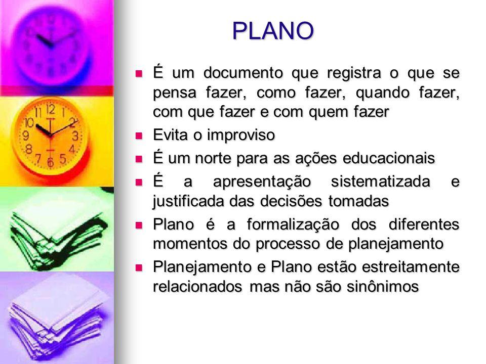 PLANO É um documento que registra o que se pensa fazer, como fazer, quando fazer, com que fazer e com quem fazer.