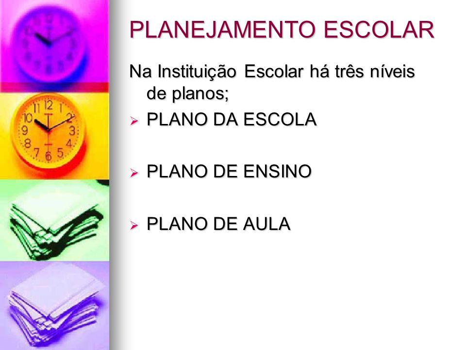 PLANEJAMENTO ESCOLAR Na Instituição Escolar há três níveis de planos;