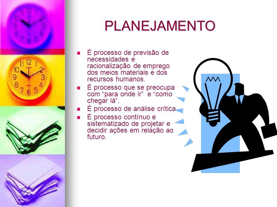 PLANEJAMENTO É processo de previsão de necessidades e racionalização de emprego dos meios materiais e dos recursos humanos.