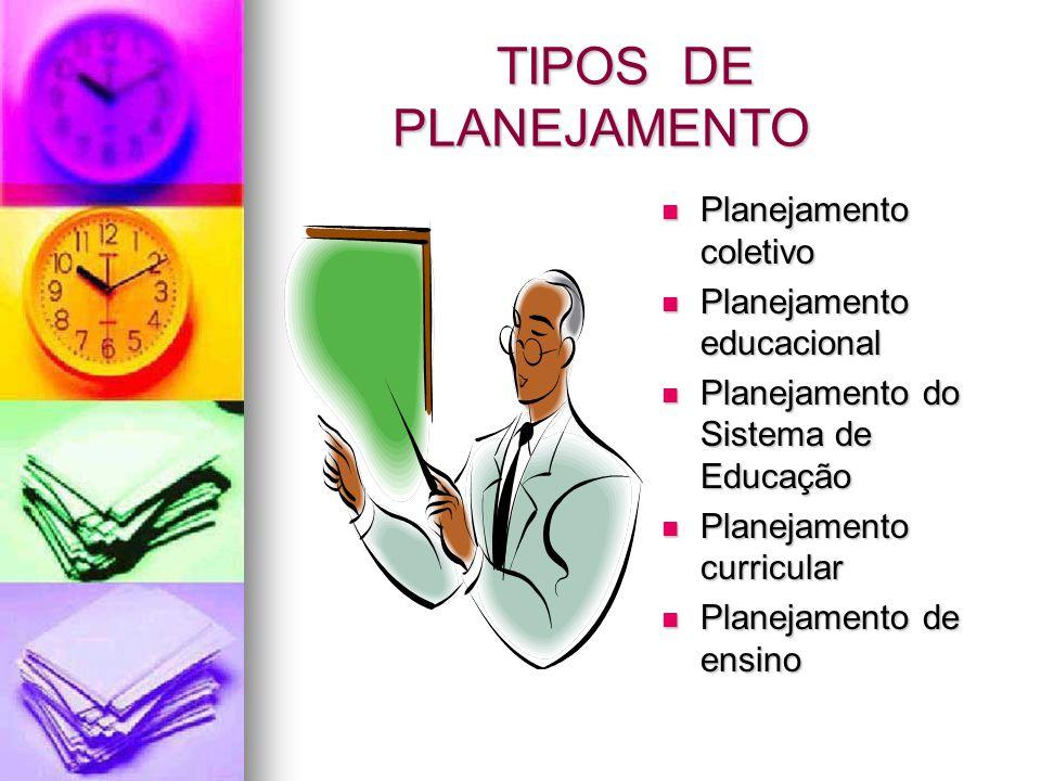 TIPOS DE PLANEJAMENTO Planejamento coletivo Planejamento educacional