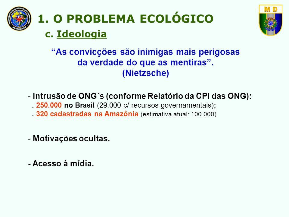 1. O PROBLEMA ECOLÓGICO c. Ideologia