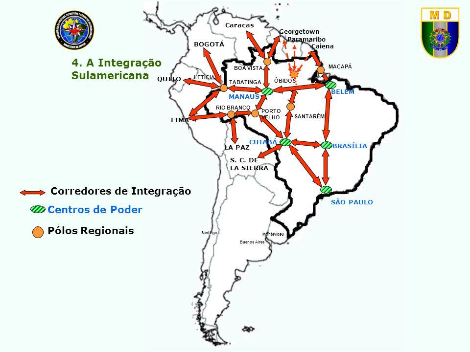 4. A Integração Sulamericana