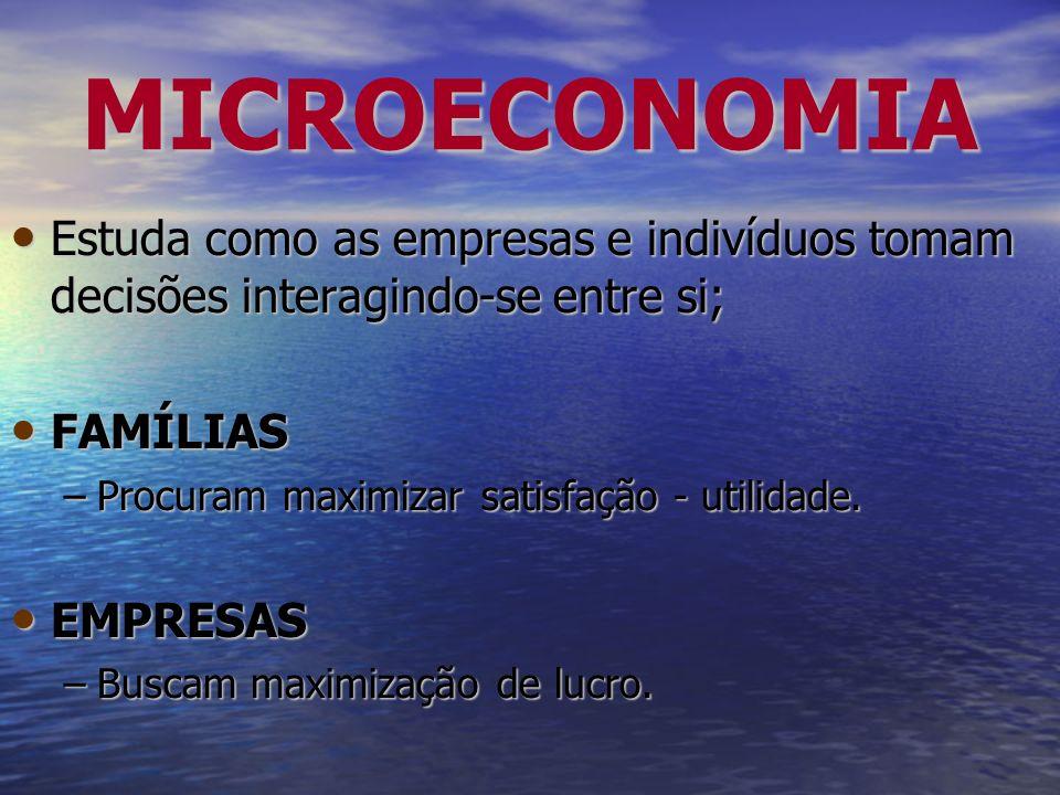 MICROECONOMIA Estuda como as empresas e indivíduos tomam decisões interagindo-se entre si; FAMÍLIAS.