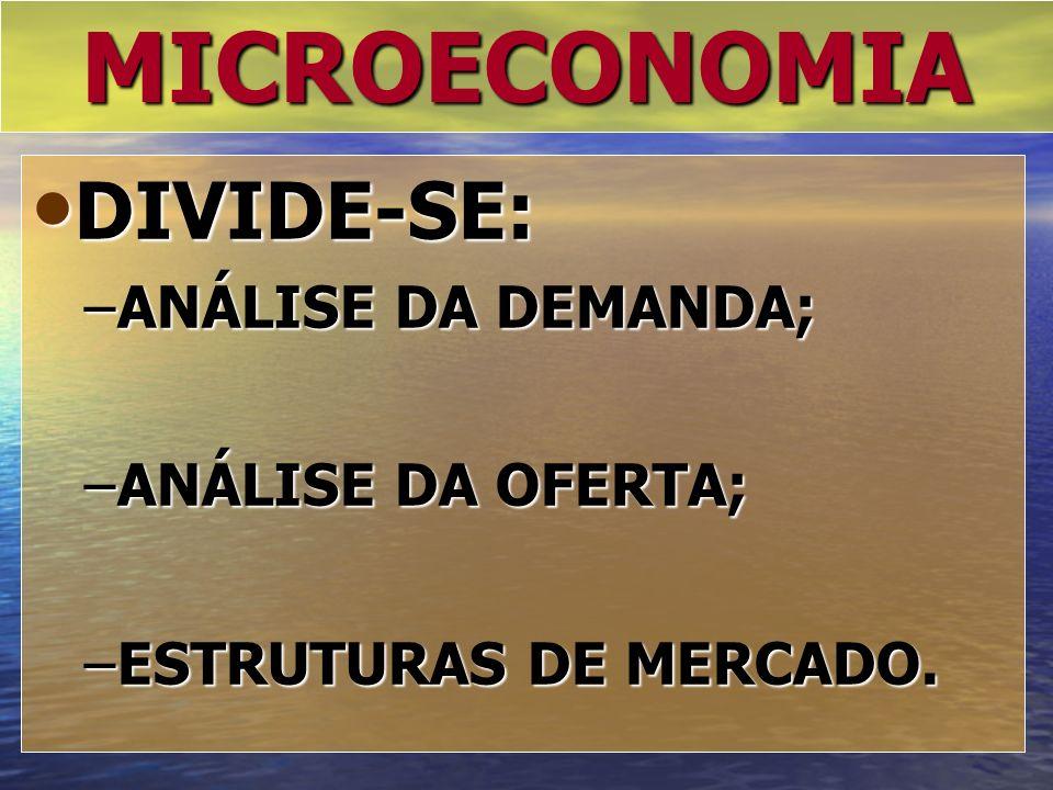 MICROECONOMIA DIVIDE-SE: ANÁLISE DA DEMANDA; ANÁLISE DA OFERTA;