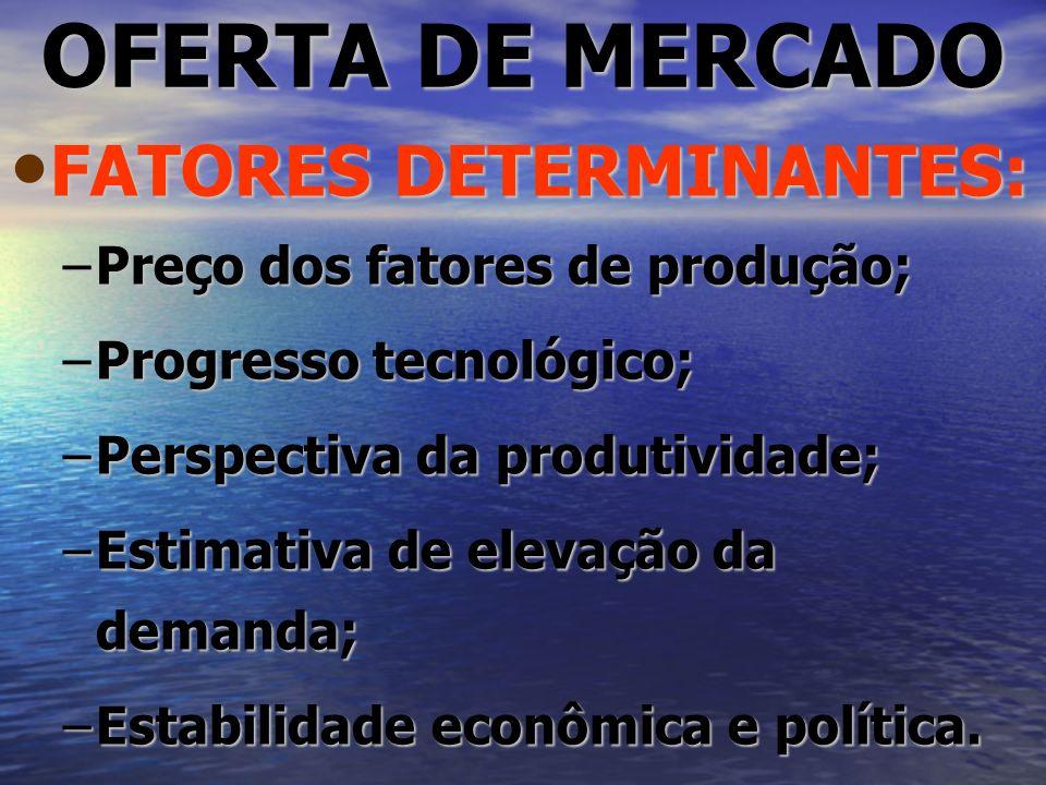 OFERTA DE MERCADO FATORES DETERMINANTES: