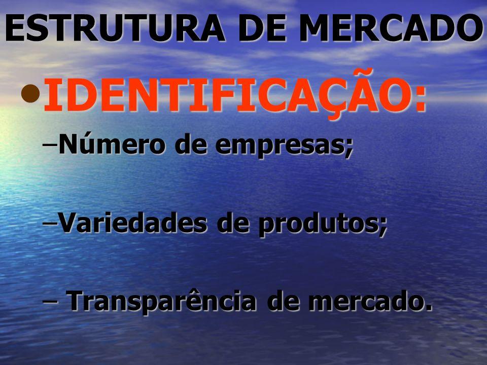IDENTIFICAÇÃO: ESTRUTURA DE MERCADO Número de empresas;