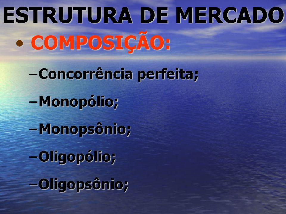 ESTRUTURA DE MERCADO COMPOSIÇÃO: Concorrência perfeita; Monopólio;