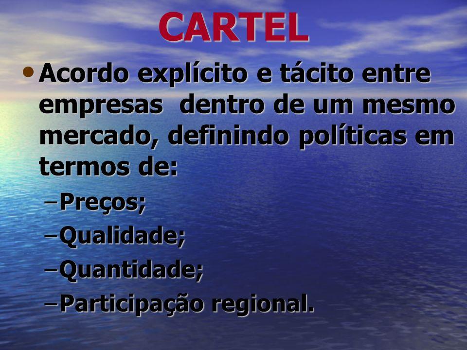 CARTEL Acordo explícito e tácito entre empresas dentro de um mesmo mercado, definindo políticas em termos de: