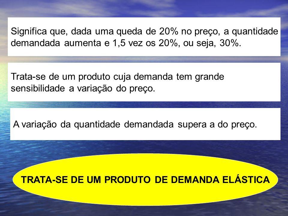 TRATA-SE DE UM PRODUTO DE DEMANDA ELÁSTICA