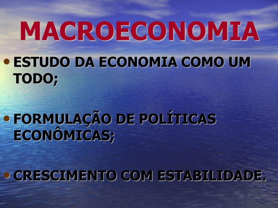 MACROECONOMIA ESTUDO DA ECONOMIA COMO UM TODO;