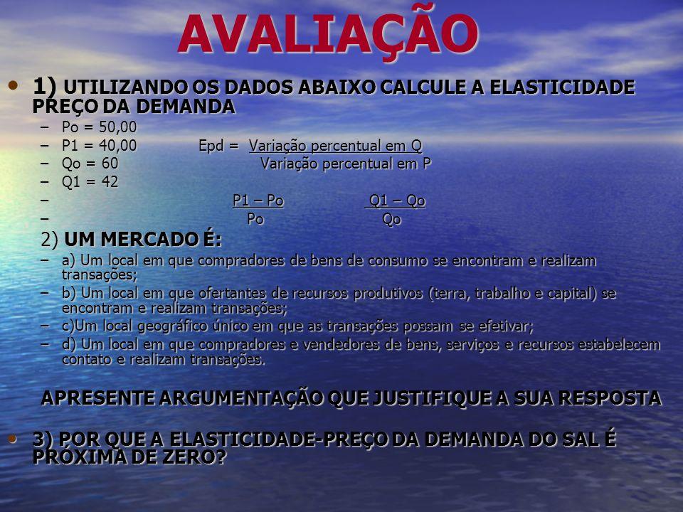 AVALIAÇÃO 1) UTILIZANDO OS DADOS ABAIXO CALCULE A ELASTICIDADE PREÇO DA DEMANDA. Po = 50,00.
