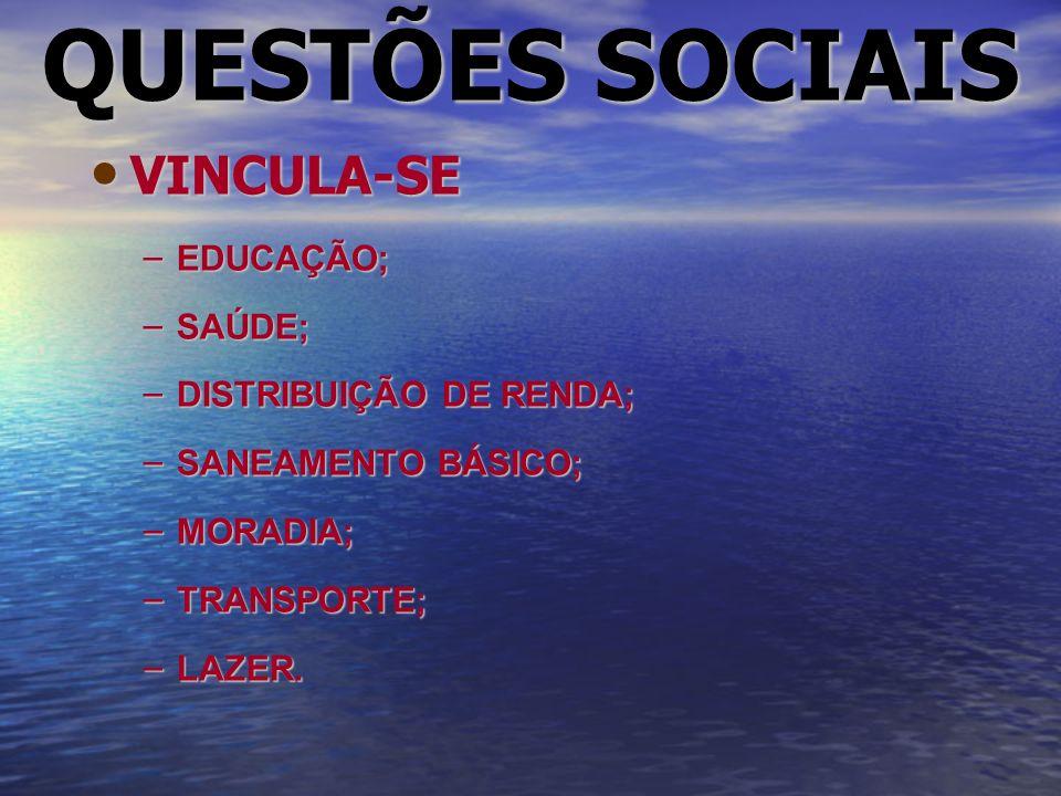 QUESTÕES SOCIAIS VINCULA-SE EDUCAÇÃO; SAÚDE; DISTRIBUIÇÃO DE RENDA;
