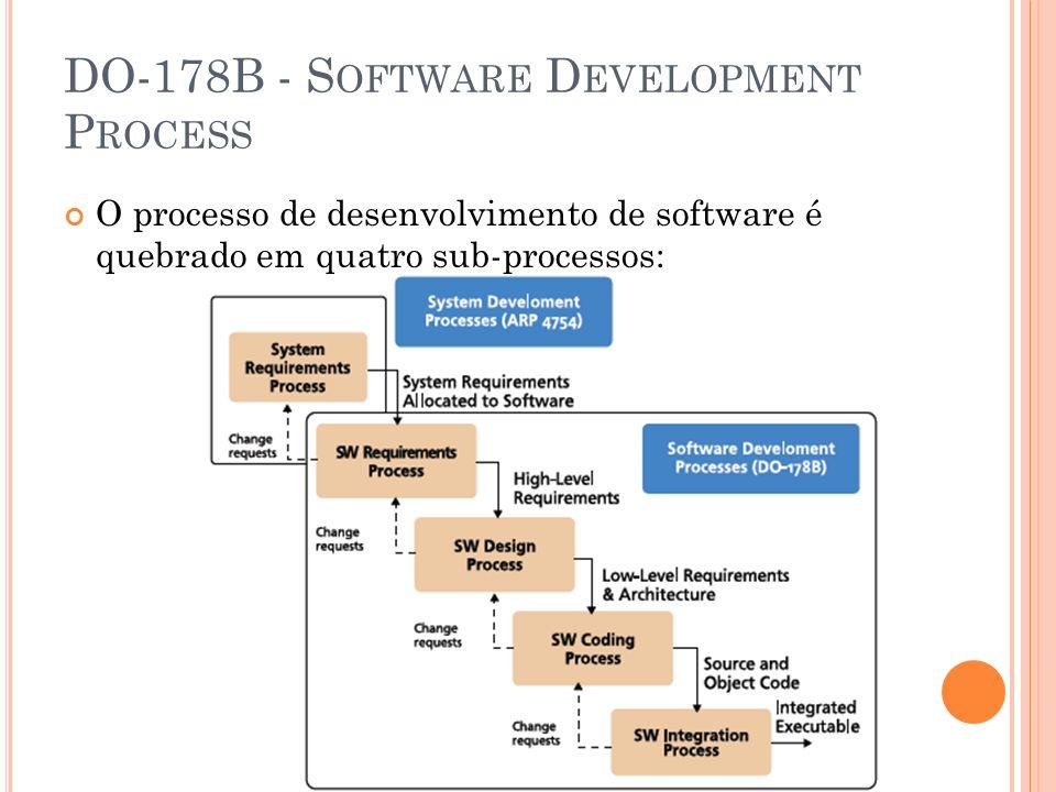 DO-178B - Software Development Process